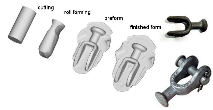 App. Planned and simulated stage sequence of a fork head (ball clevis) with noticeable fold formation, already apparent in the pre-forging as well as under filling in the fork area.